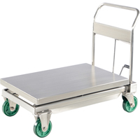 Stainless Steel Hydraulic Scissor Lift Tables MK813 | Ontario Safety Product