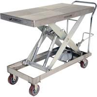 Manual Hydraulic Lift Table MO868 | Ontario Safety Product